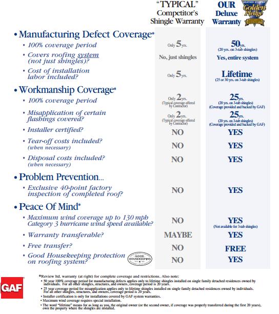 golden_pledge_warranty